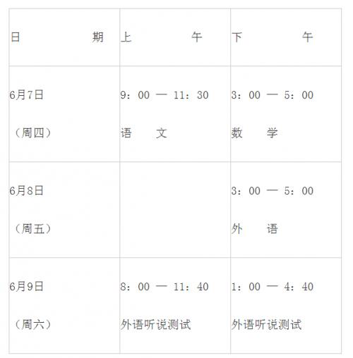 2018上海高考具体科目时间安排?考试早上几点开始进考场时间