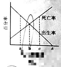 2021年广东高考生物试题【word精校版】