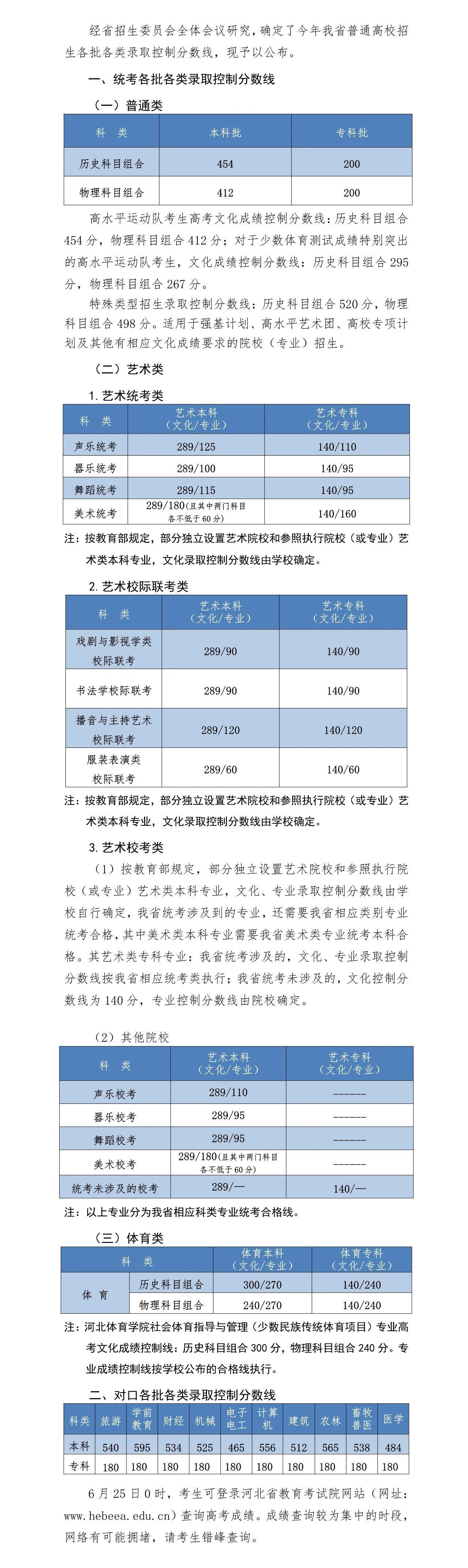 河北省2021高考分数线公布 本科批历史类454 物理类412