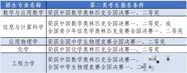 北京航空航天大学2021年强基计划招生简章